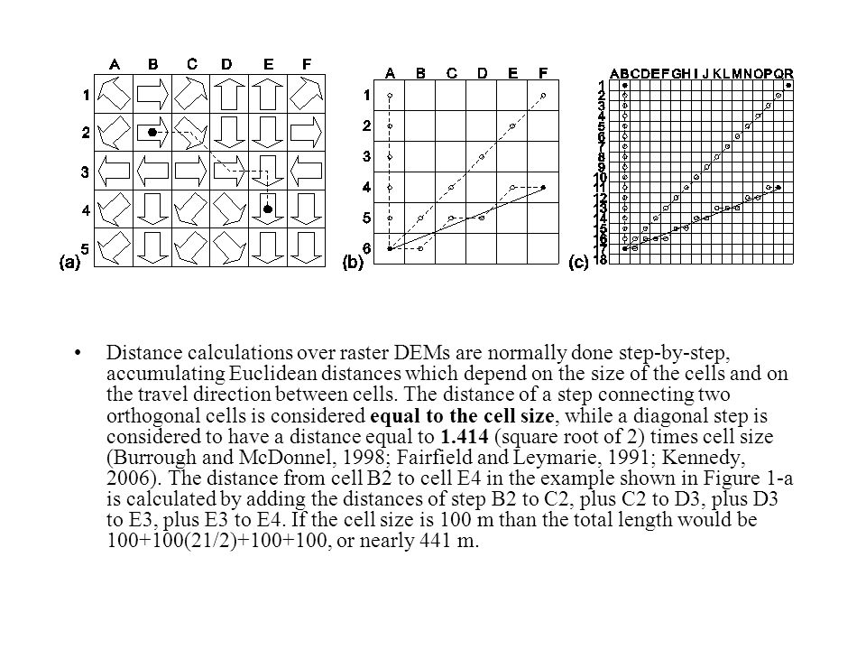 Distance calculations over raster DEMs are normally done step-by-step, accumulating Euclidean distances which depend on the size of the cells and on the travel direction between cells.