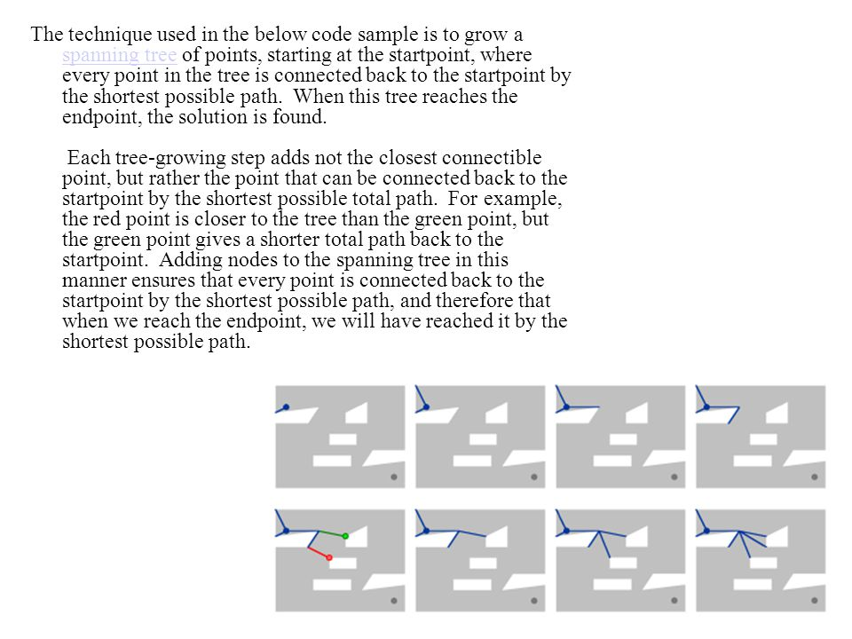 The technique used in the below code sample is to grow a spanning tree of points, starting at the startpoint, where every point in the tree is connected back to the startpoint by the shortest possible path. When this tree reaches the endpoint, the solution is found.