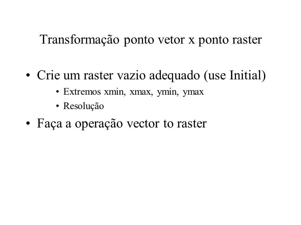 Transformação ponto vetor x ponto raster
