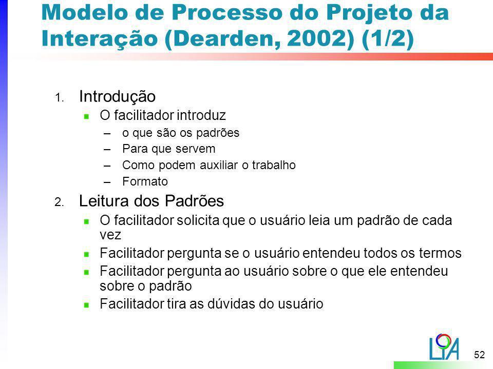 Modelo de Processo do Projeto da Interação (Dearden, 2002) (1/2)