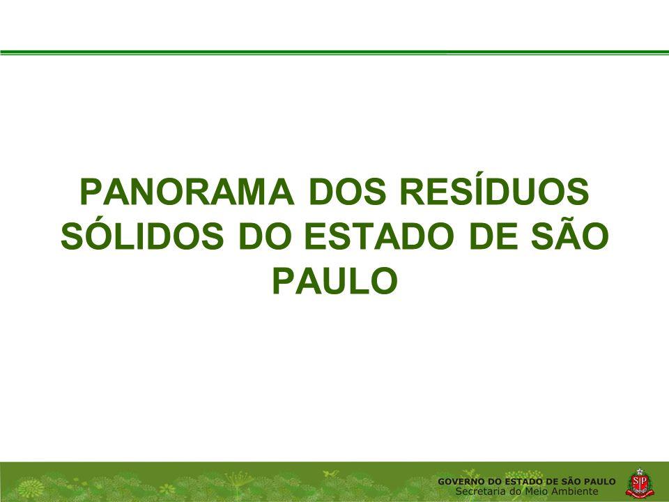 PANORAMA DOS RESÍDUOS SÓLIDOS DO ESTADO DE SÃO PAULO