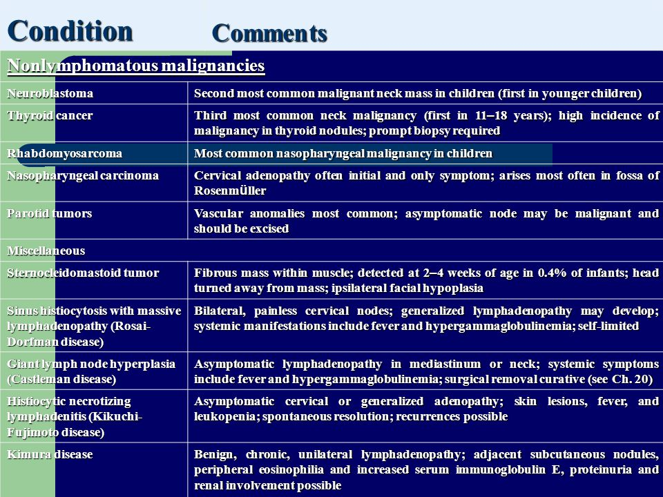 Condition Comments Nonlymphomatous malignancies Neuroblastoma