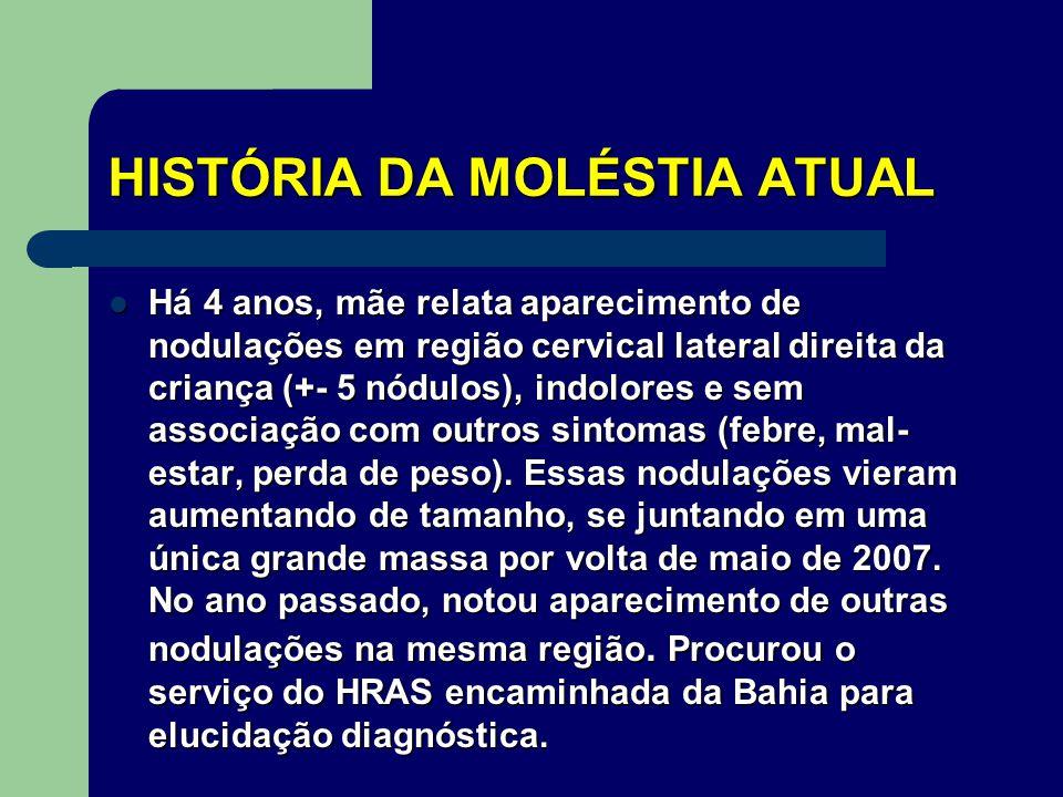 HISTÓRIA DA MOLÉSTIA ATUAL