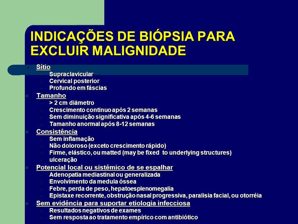 INDICAÇÕES DE BIÓPSIA PARA EXCLUIR MALIGNIDADE