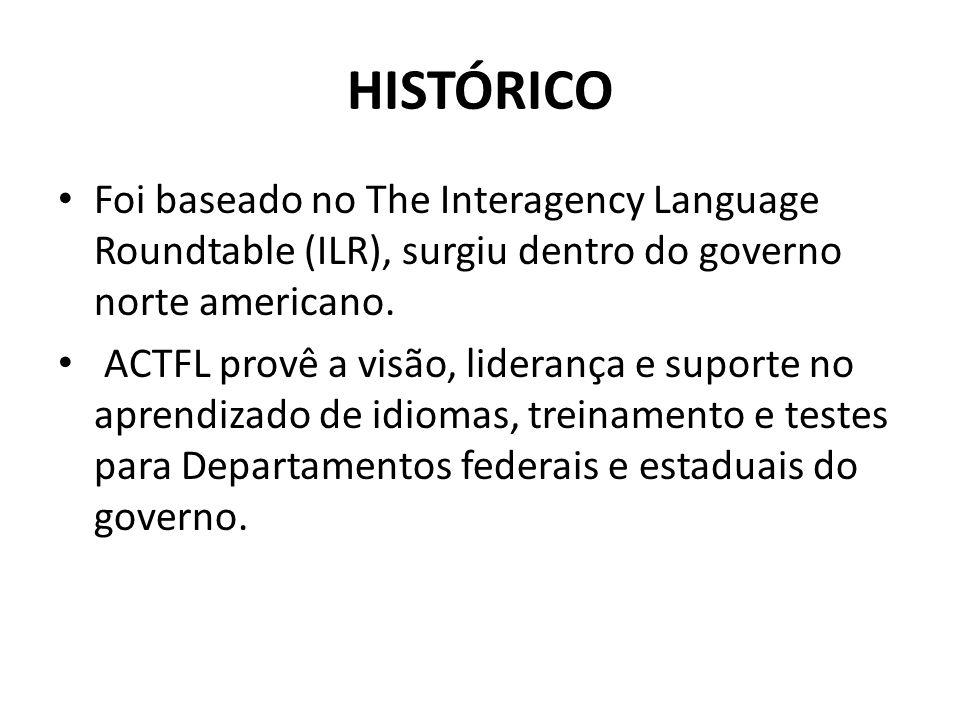 HISTÓRICO Foi baseado no The Interagency Language Roundtable (ILR), surgiu dentro do governo norte americano.