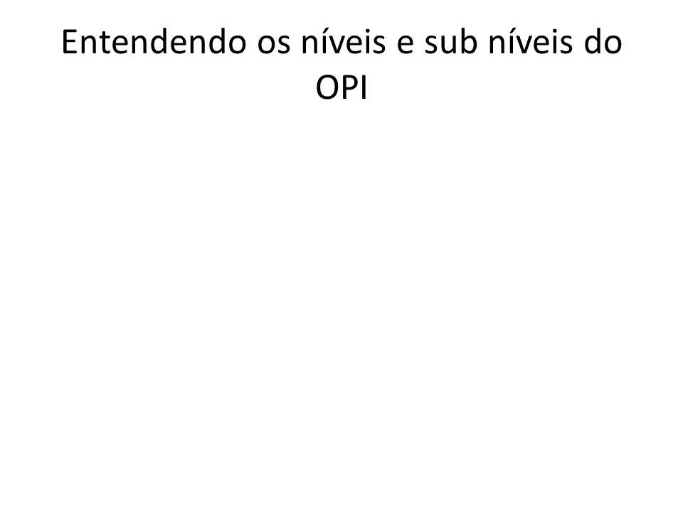 Entendendo os níveis e sub níveis do OPI