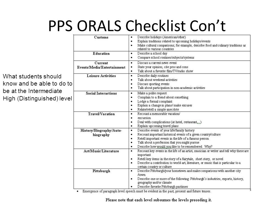 PPS ORALS Checklist Con't
