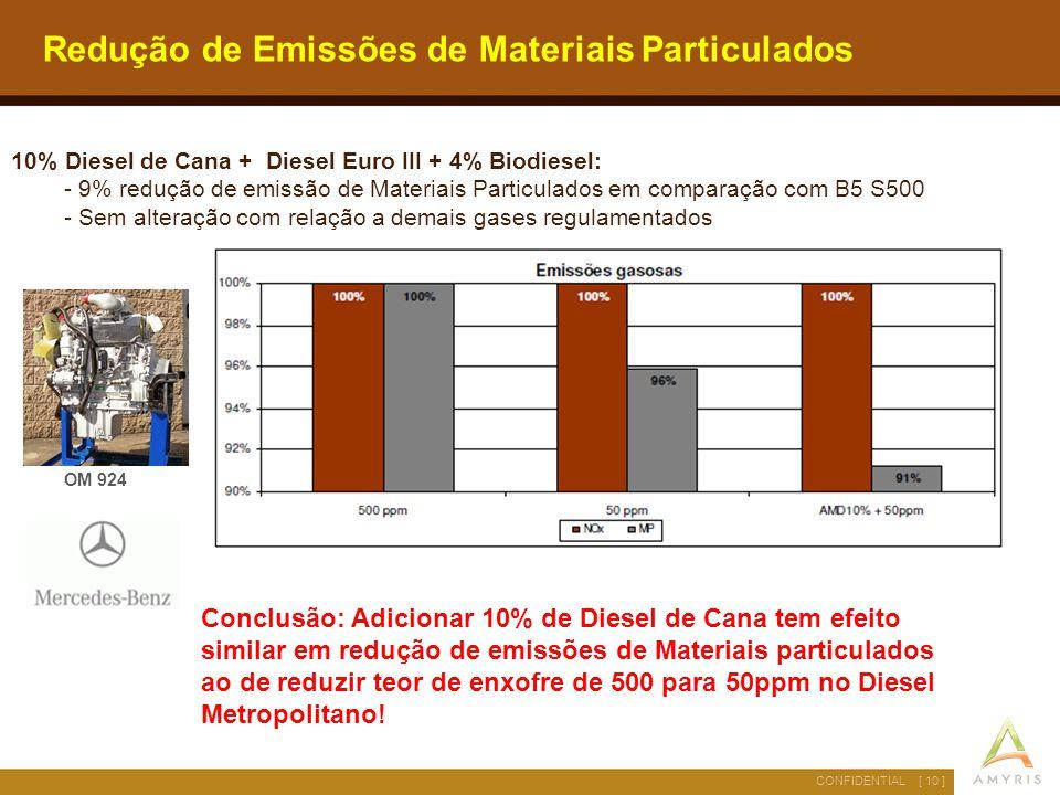 Redução de Emissões de Materiais Particulados