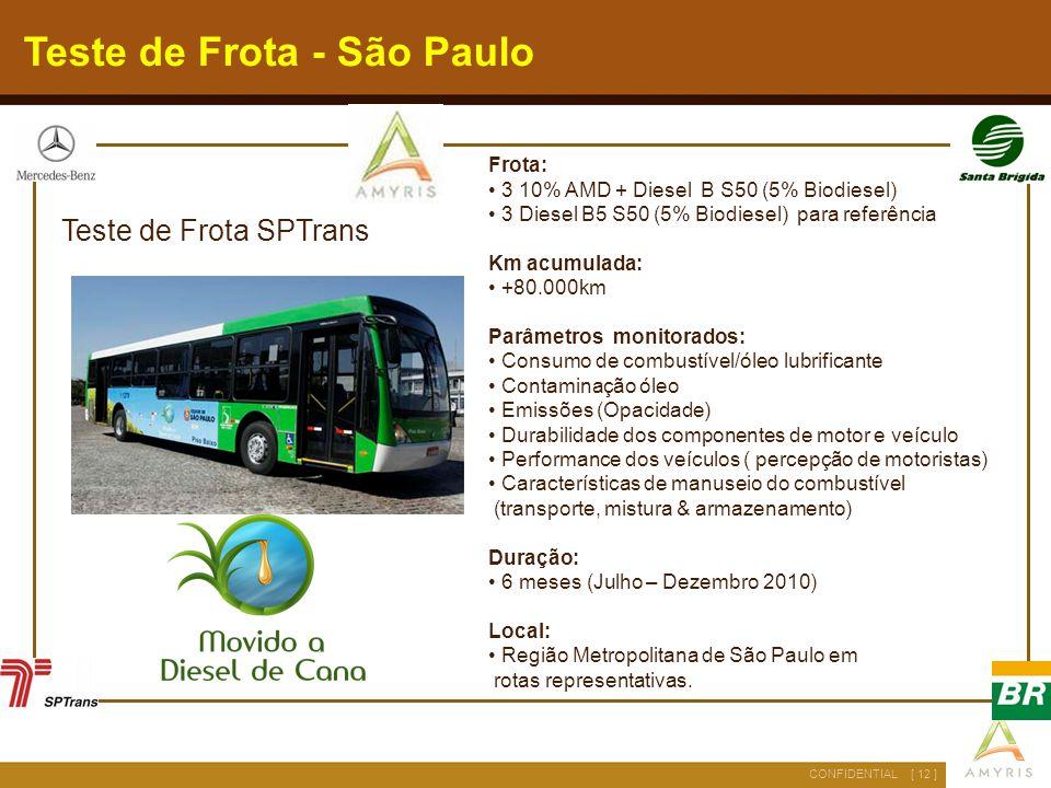 Teste de Frota - São Paulo