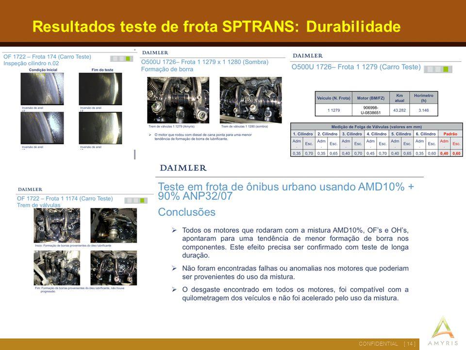 Resultados teste de frota SPTRANS: Durabilidade