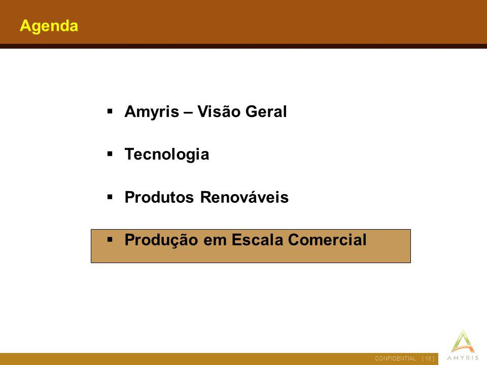 Agenda Amyris – Visão Geral Tecnologia Produtos Renováveis Produção em Escala Comercial