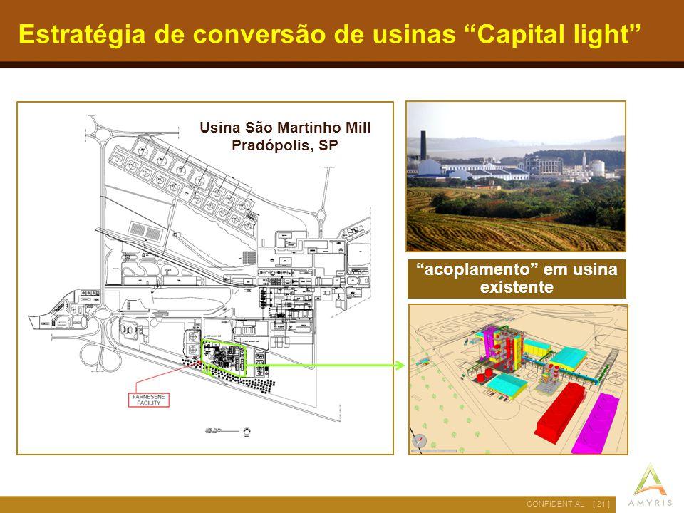 Estratégia de conversão de usinas Capital light