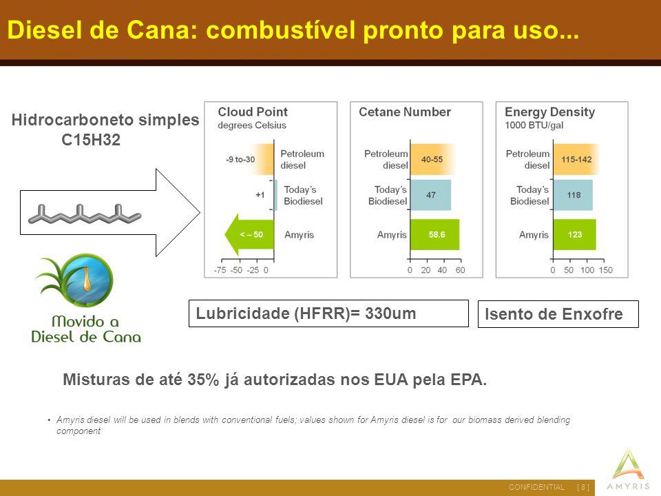 Diesel de Cana: combustível pronto para uso...