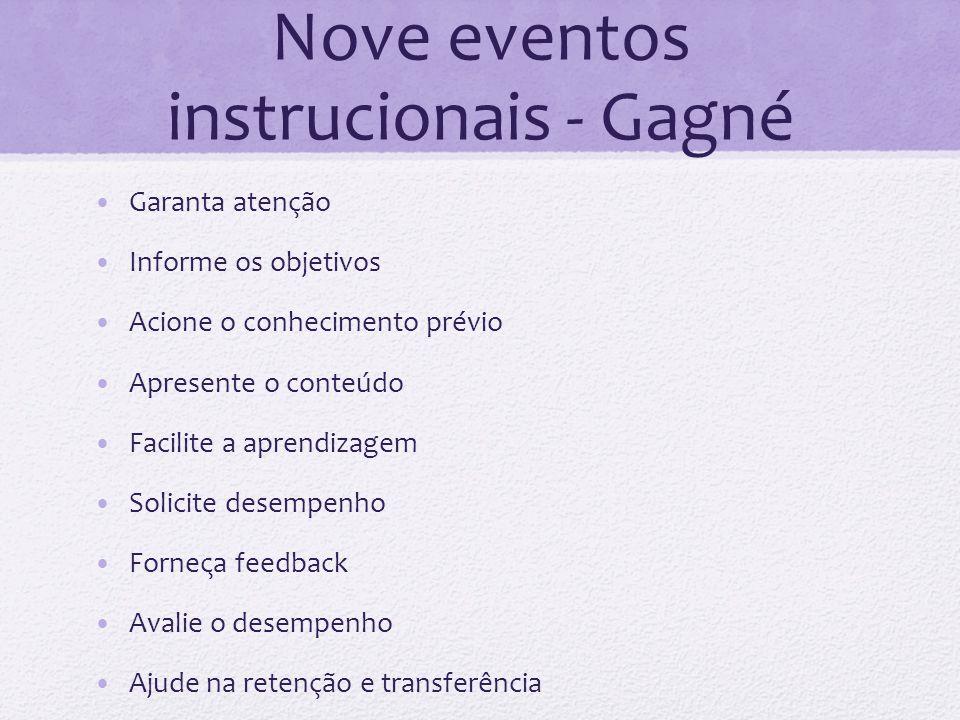 Nove eventos instrucionais - Gagné