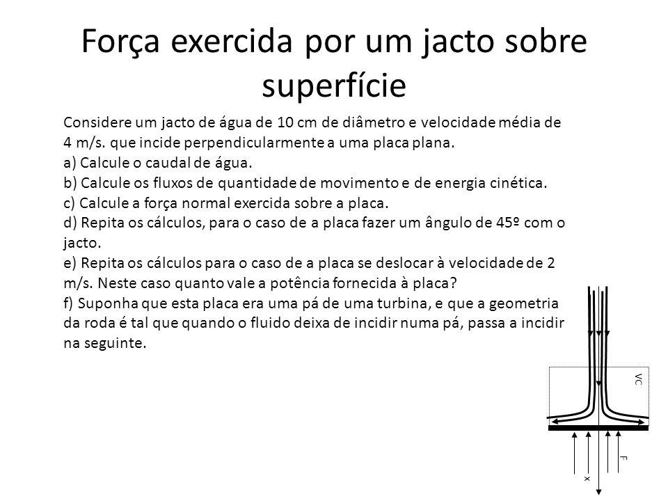 Força exercida por um jacto sobre superfície