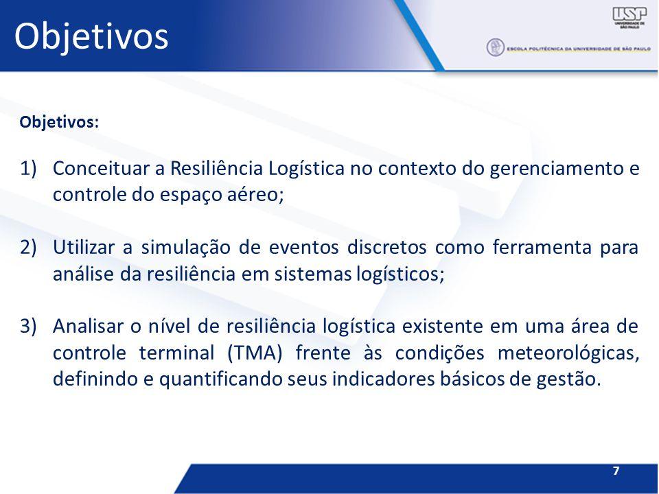 Objetivos Objetivos: Conceituar a Resiliência Logística no contexto do gerenciamento e controle do espaço aéreo;