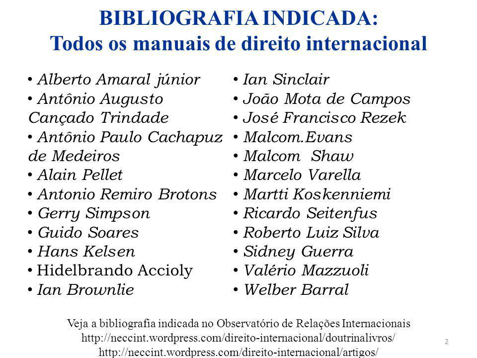 BIBLIOGRAFIA INDICADA: Todos os manuais de direito internacional