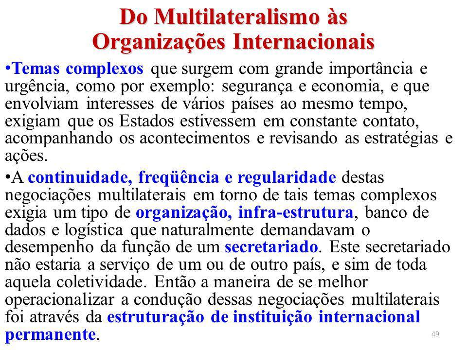 Do Multilateralismo às Organizações Internacionais