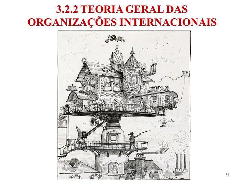 3.2.2 TEORIA GERAL DAS ORGANIZAÇÕES INTERNACIONAIS