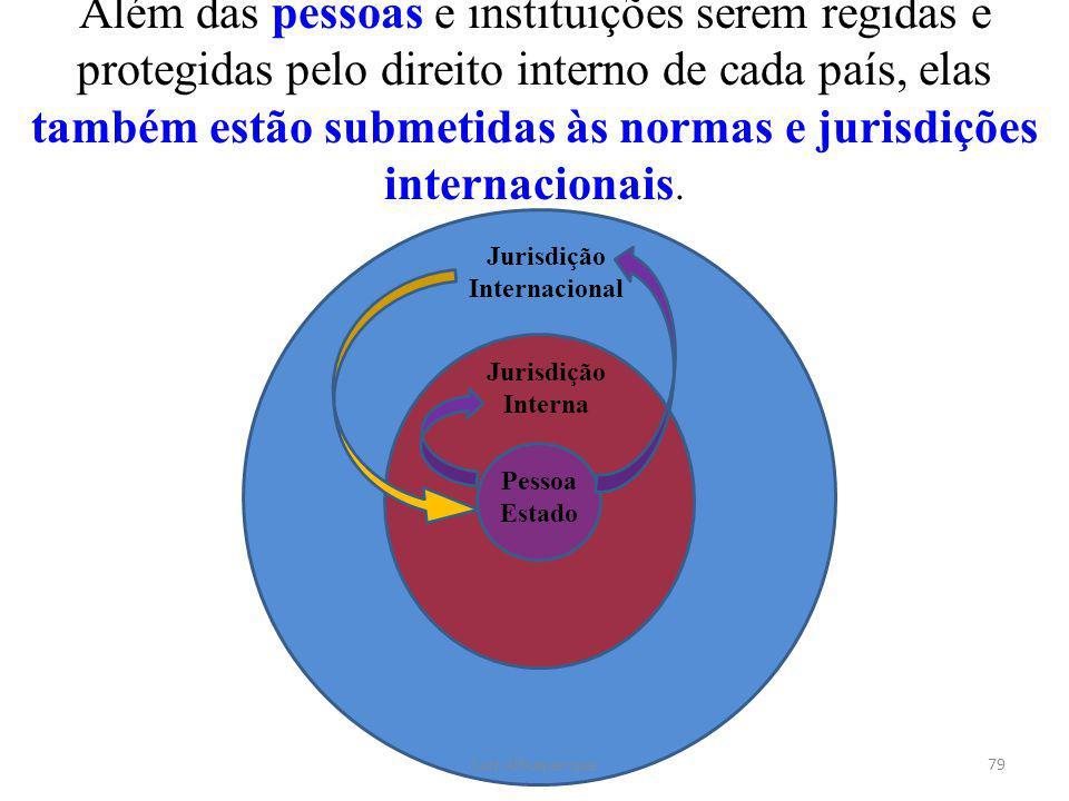 Jurisdição Internacional
