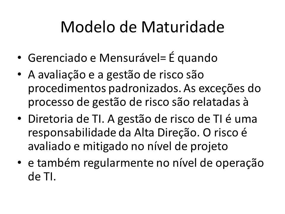 Modelo de Maturidade Gerenciado e Mensurável= É quando