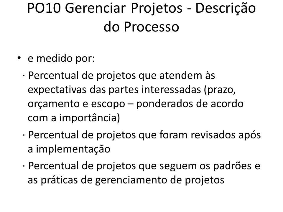 PO10 Gerenciar Projetos - Descrição do Processo