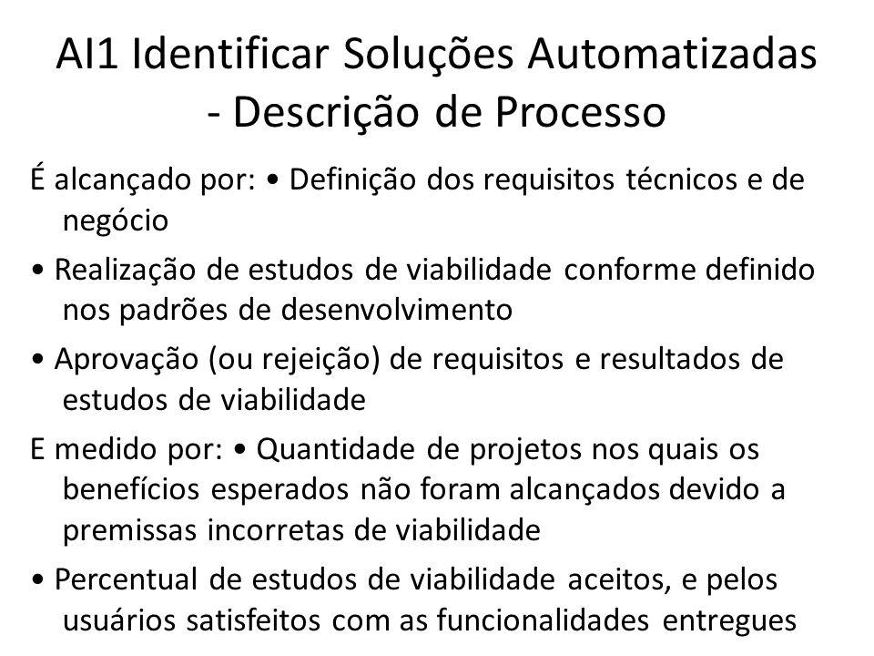 AI1 Identificar Soluções Automatizadas - Descrição de Processo