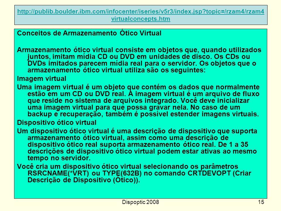 Conceitos de Armazenamento Ótico Virtual