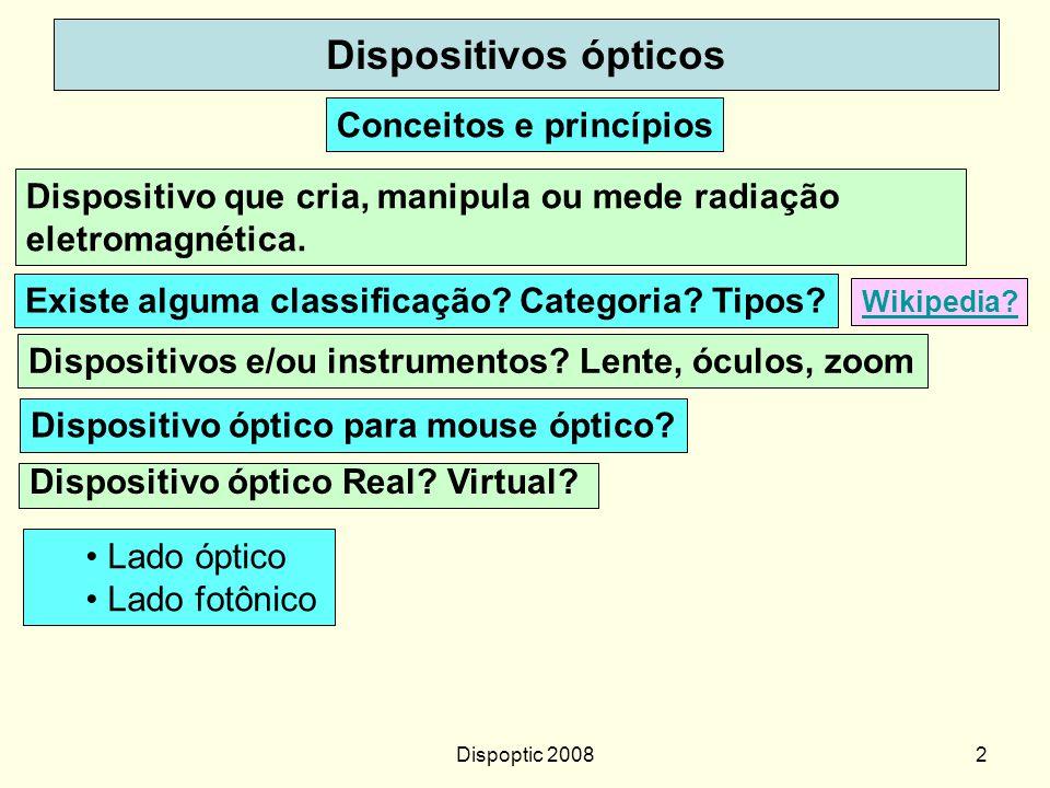 Dispositivos ópticos Conceitos e princípios