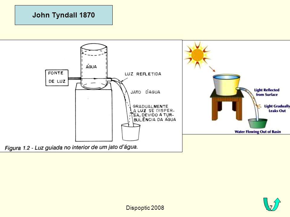 John Tyndall 1870 Dispoptic 2008