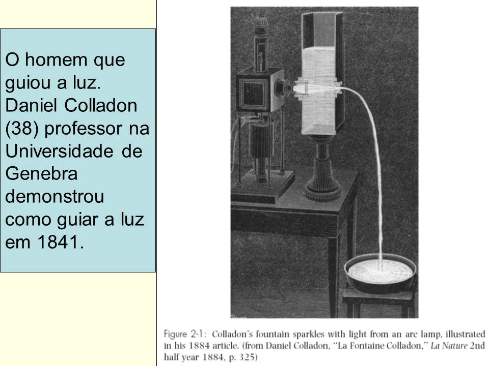 O homem que guiou a luz. Daniel Colladon (38) professor na Universidade de Genebra demonstrou como guiar a luz em 1841.