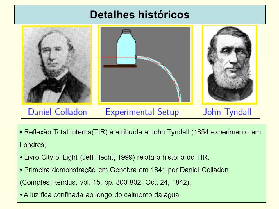 Detalhes históricos • Reflexão Total Interna(TIR) é atribuída a John Tyndall (1854 experimento em Londres).