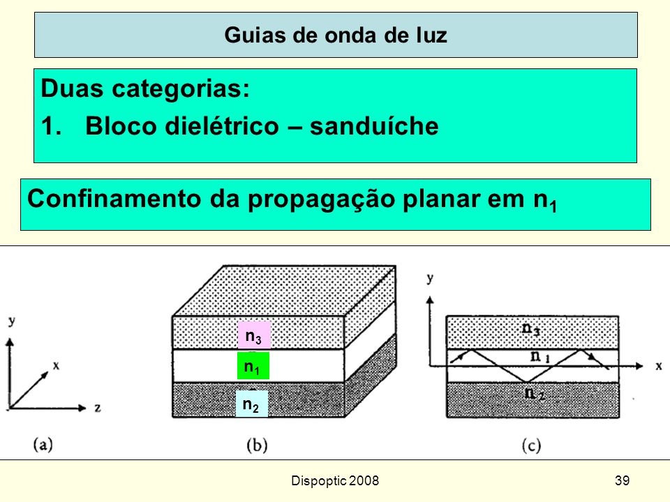 Bloco dielétrico – sanduíche