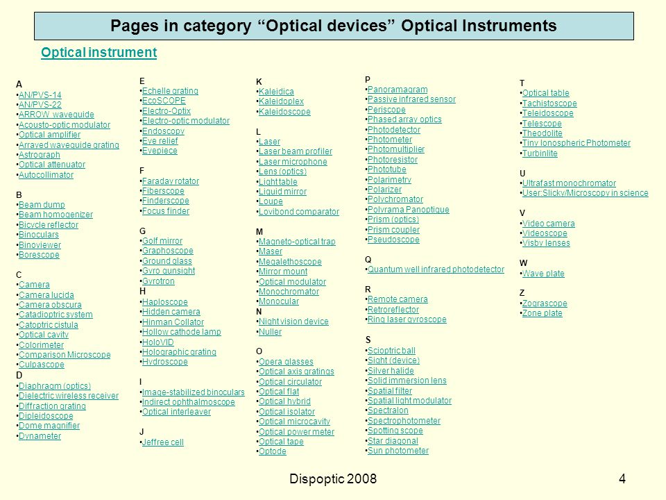 Pages in category Optical devices Optical Instruments