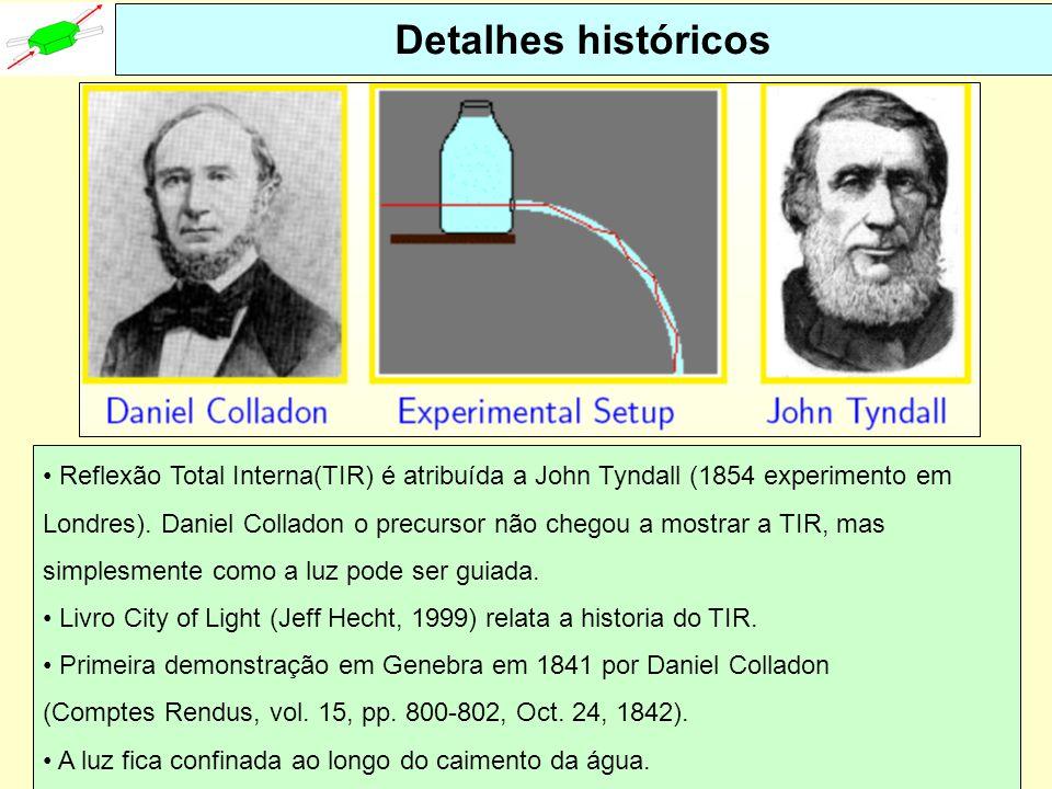 Detalhes históricos