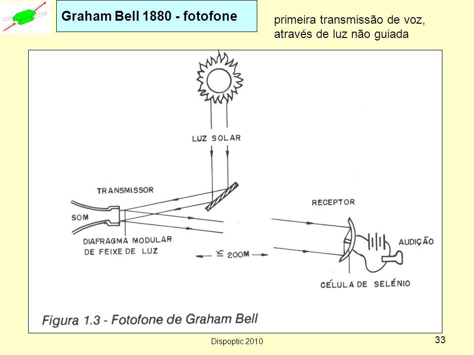 Graham Bell 1880 - fotofone primeira transmissão de voz, através de luz não guiada Dispoptic 2010