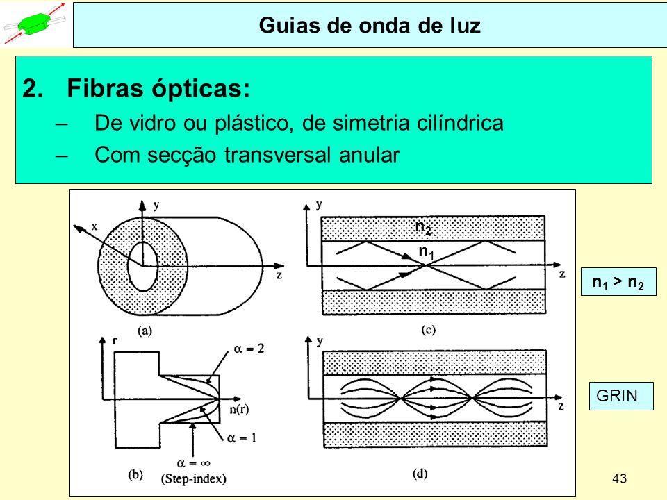 Fibras ópticas: Guias de onda de luz