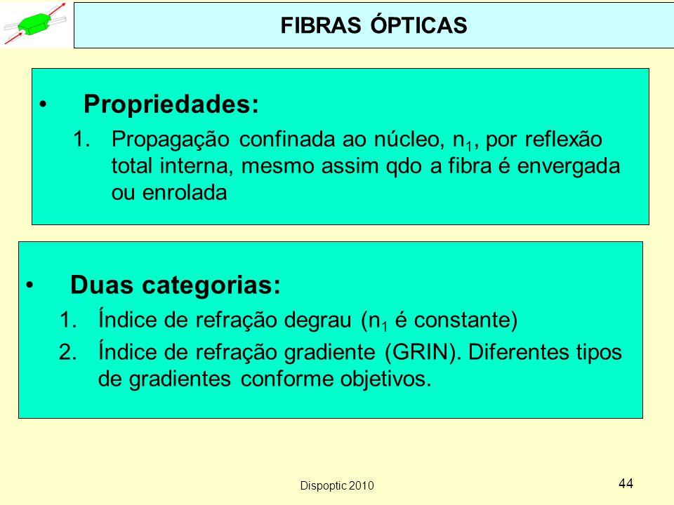 Propriedades: Duas categorias: FIBRAS ÓPTICAS
