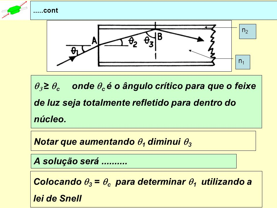 Notar que aumentando q1 diminui q3