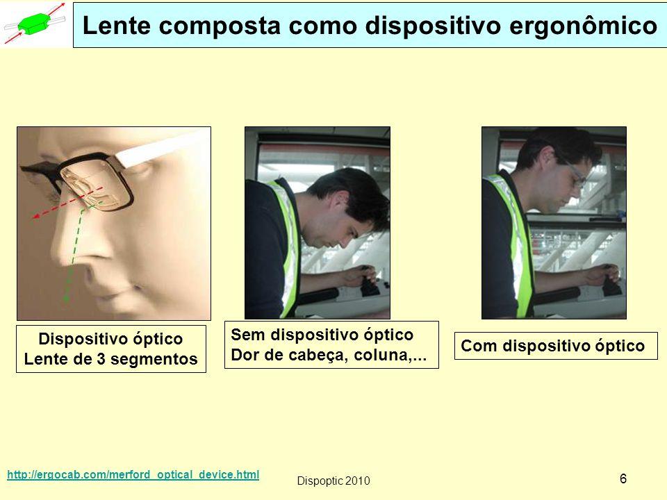Lente composta como dispositivo ergonômico