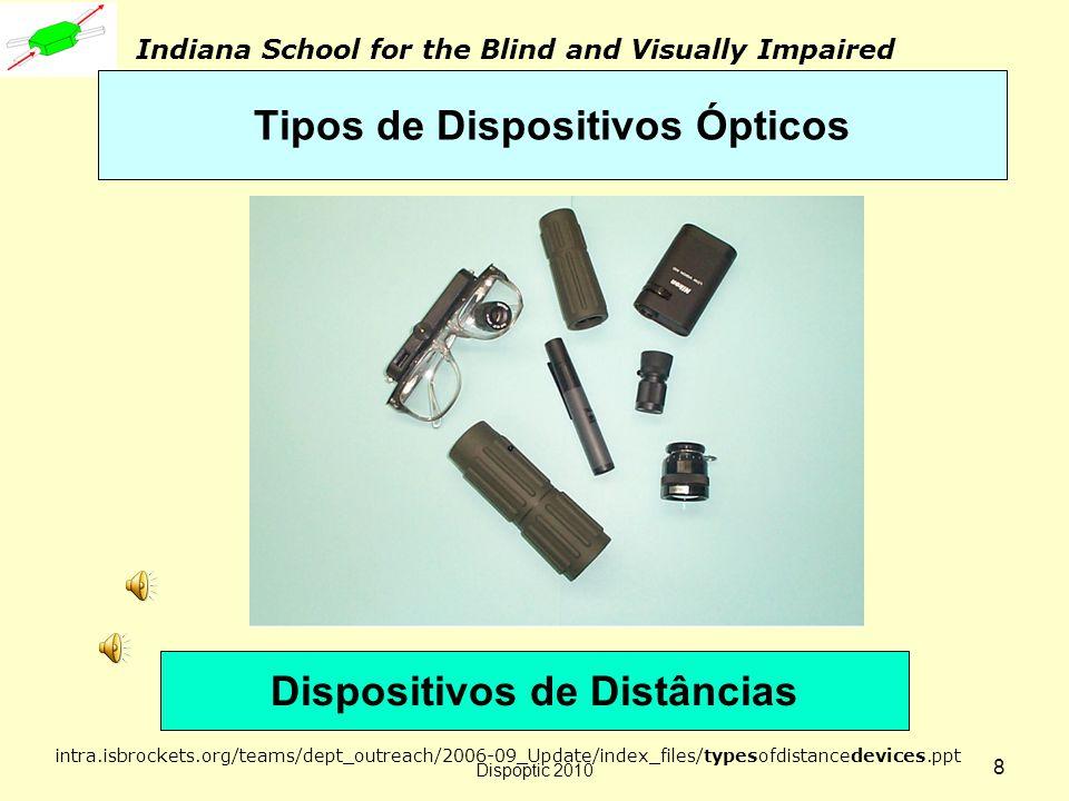 Tipos de Dispositivos Ópticos