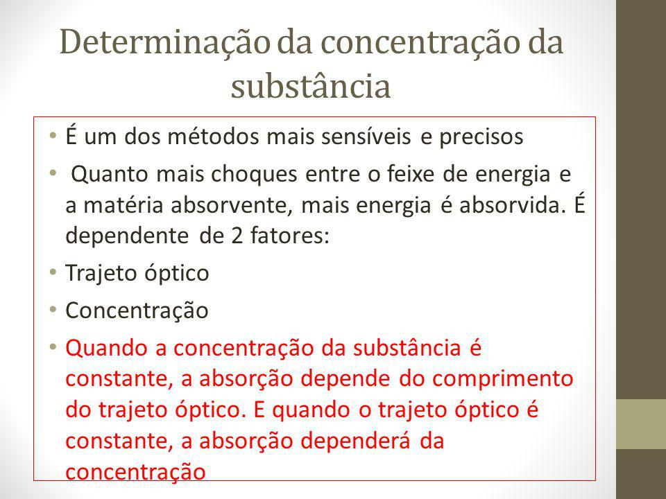 Determinação da concentração da substância