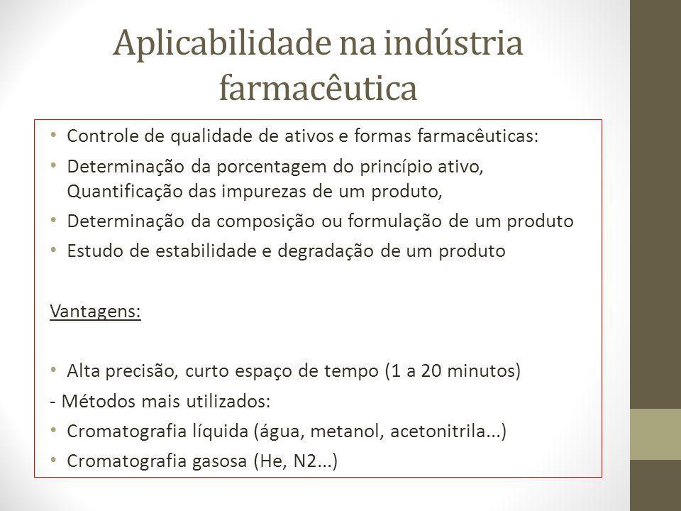 Aplicabilidade na indústria farmacêutica