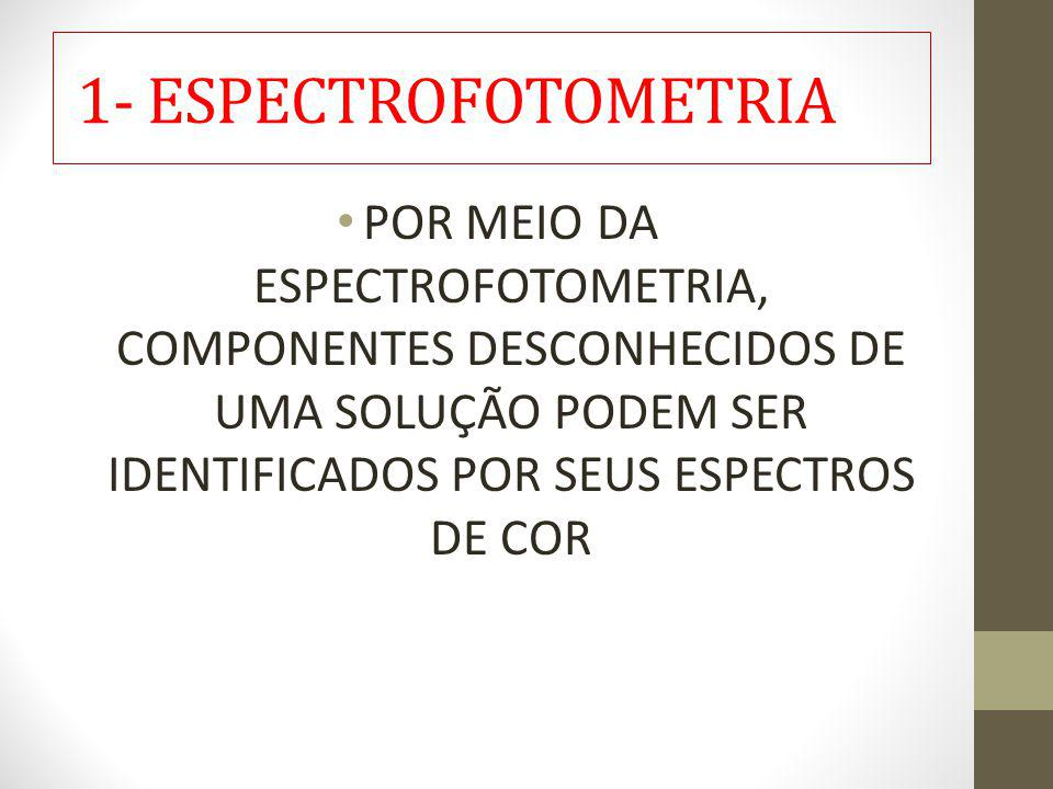 1- ESPECTROFOTOMETRIA POR MEIO DA ESPECTROFOTOMETRIA, COMPONENTES DESCONHECIDOS DE UMA SOLUÇÃO PODEM SER IDENTIFICADOS POR SEUS ESPECTROS DE COR.