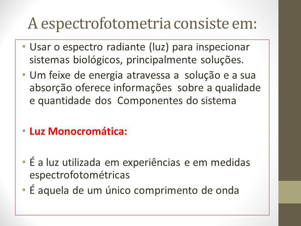 A espectrofotometria consiste em:
