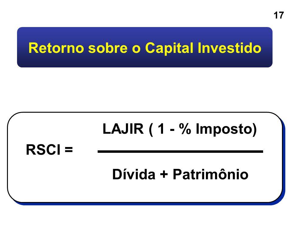 De fato: RSCI = Retorno s/ Capital Investido