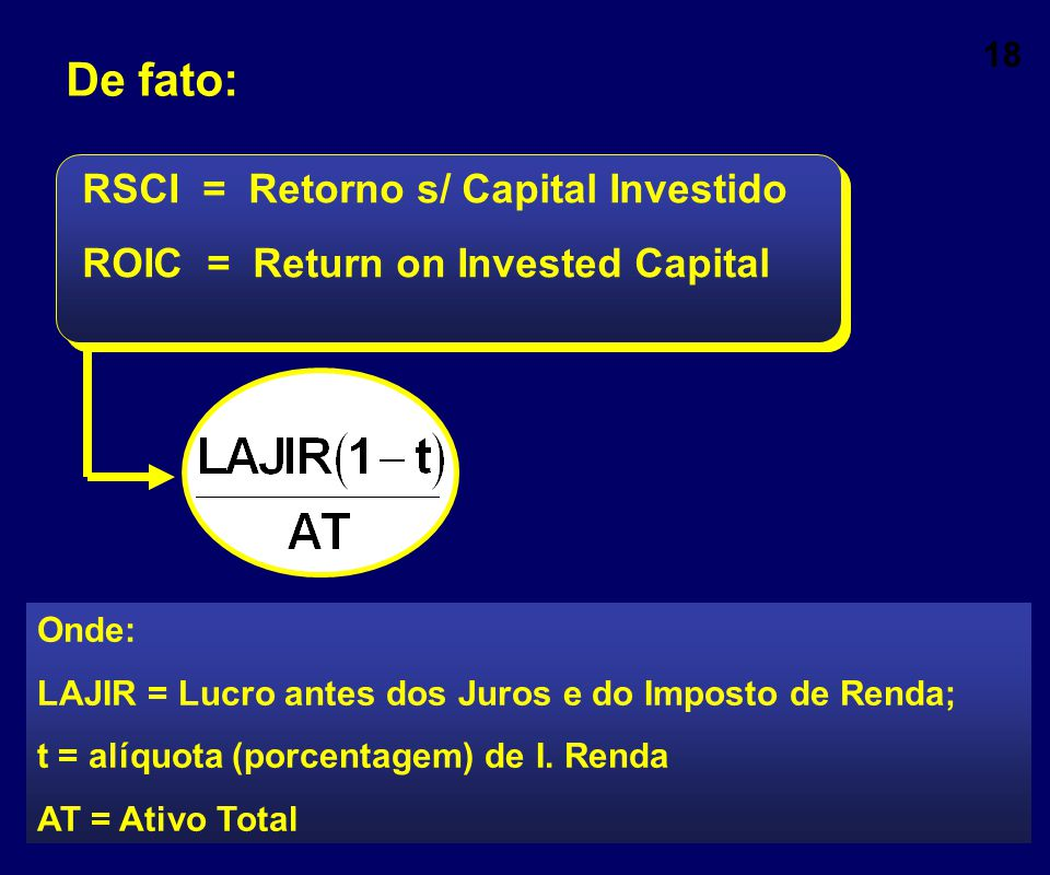 Retorno On Invested Capital