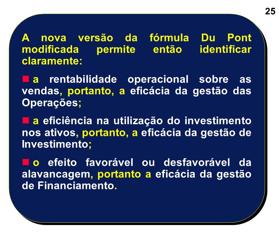 Limitações no uso do ROE e do ROIC