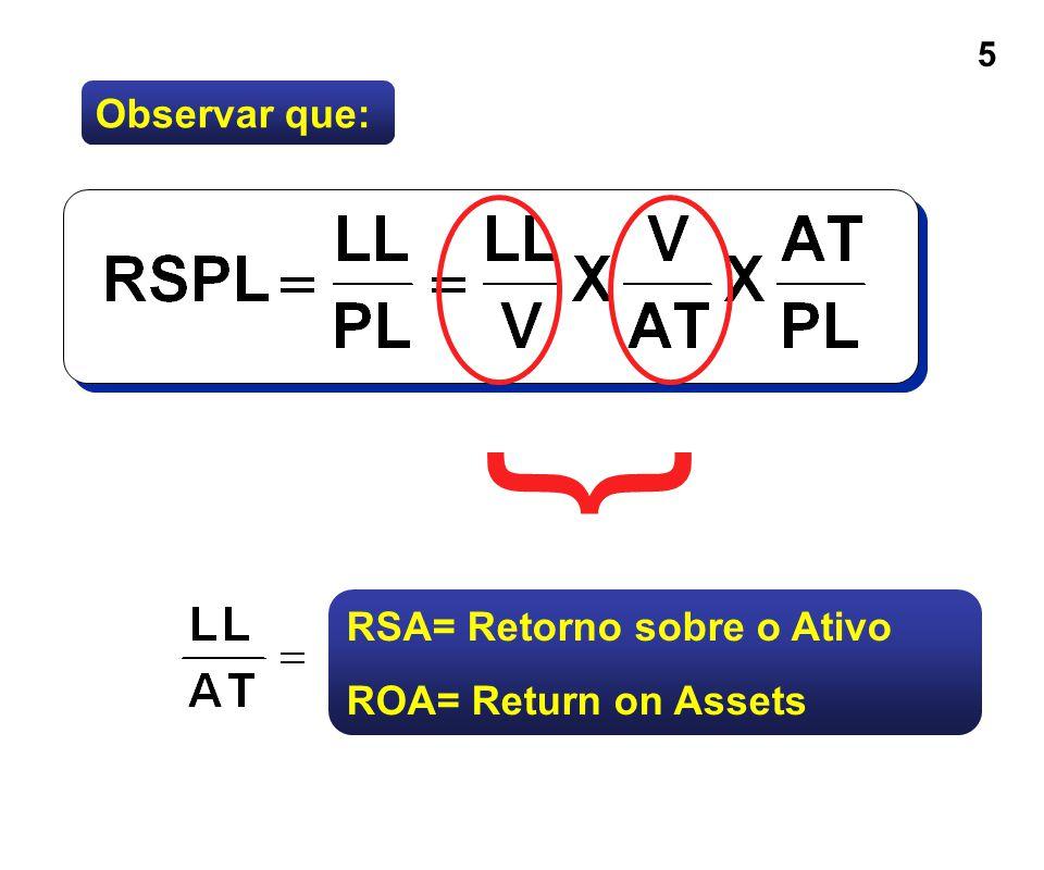 RSA = Retorno Sobre os Ativos