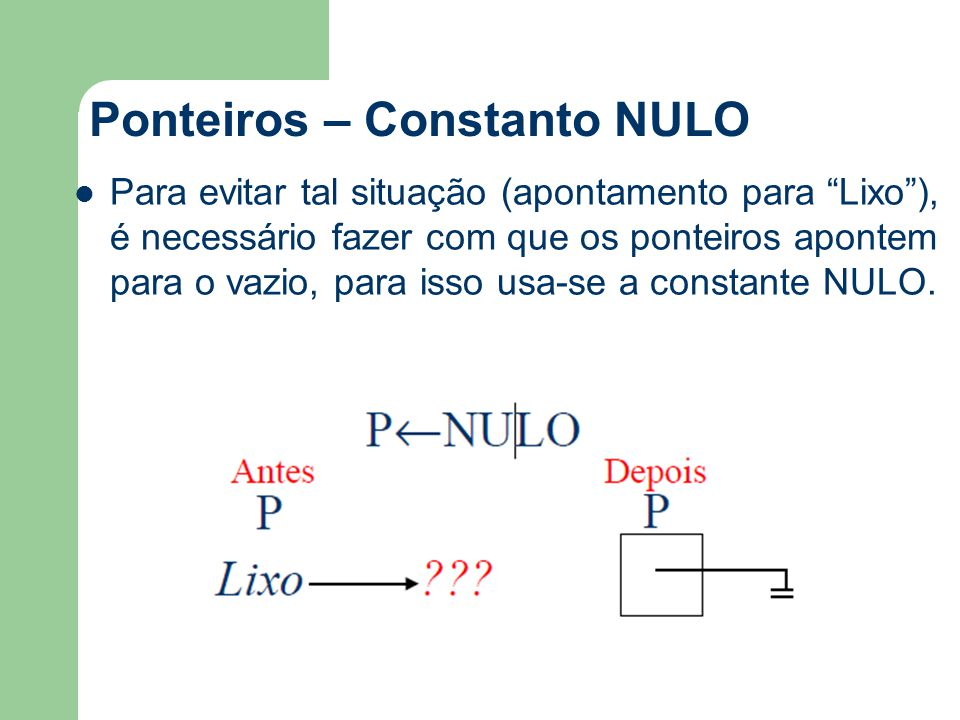 Ponteiros – Constanto NULO